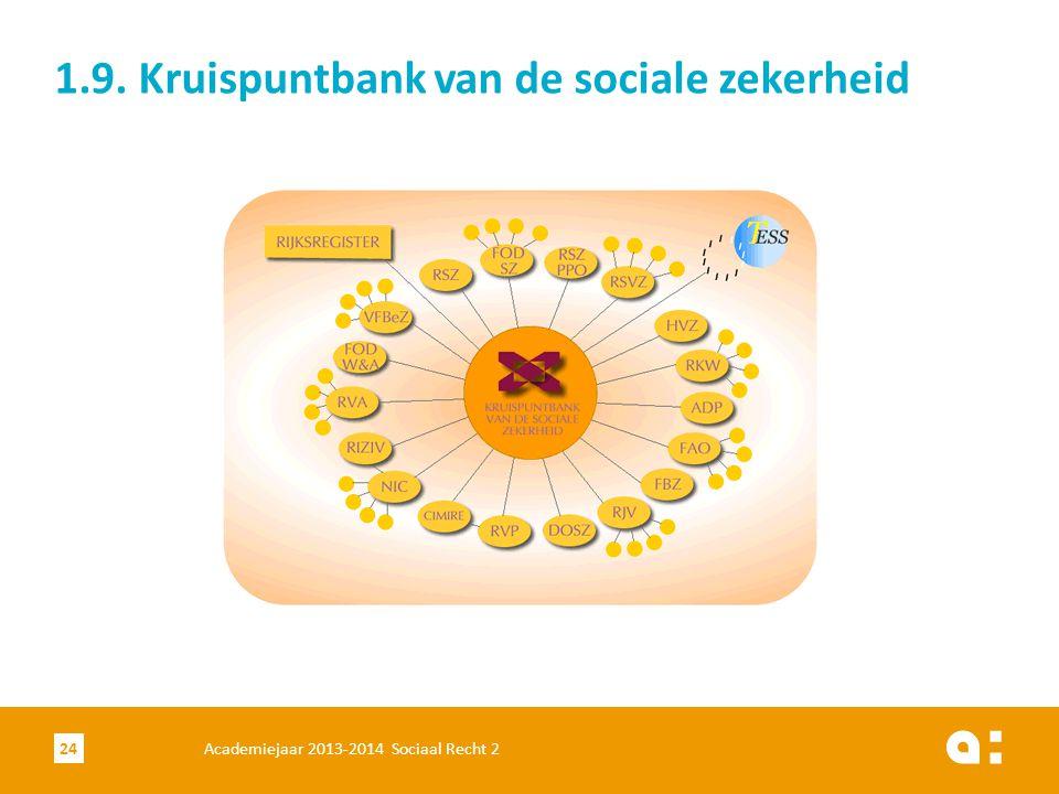 Academiejaar 2013-2014 Sociaal Recht 224 1.9. Kruispuntbank van de sociale zekerheid