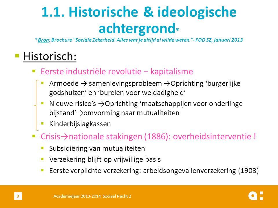  Historisch:  Eerste industriële revolutie – kapitalisme  Armoede → samenlevingsprobleem →Oprichting 'burgerlijke godshuizen' en 'burelen voor weld
