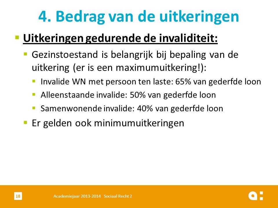  Uitkeringen gedurende de invaliditeit:  Gezinstoestand is belangrijk bij bepaling van de uitkering (er is een maximumuitkering!):  Invalide WN met