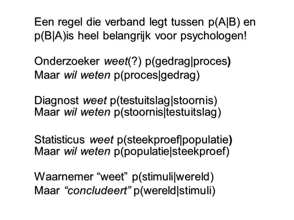 Een regel die verband legt tussen p(A|B) en p(B|A)is heel belangrijk voor psychologen.