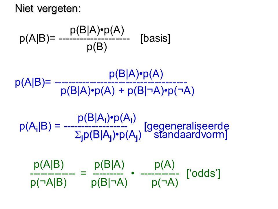 p(B|A)p(A) p(A|B)= -------------------- [basis] p(B) p(B|A)p(A) p(A|B)= ------------------------------------- p(B|A)p(A) + p(B|¬A)p(¬A) p(A|B) p(B|A) p(A) ------------- = --------- ----------- ['odds'] p(¬A|B) p(B|¬A) p(¬A)  j p(B|A j ) j p(B|A i )p(A i ) p(A i |B) = ------------------ [gegeneraliseerde  j p(B|A j )p(A j ) standaardvorm] Niet vergeten: