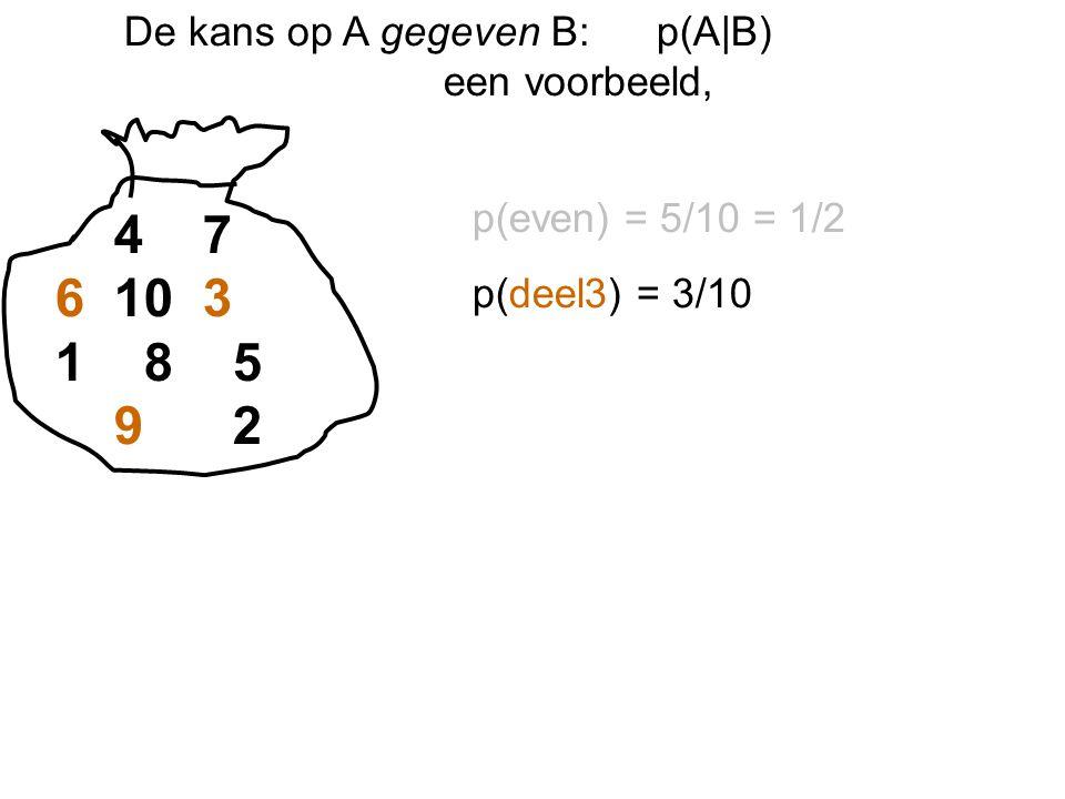 De kans op A gegeven B:p(A|B) een voorbeeld, 4 7 6 10 3 1 8 5 9 2 p(even) = 5/10 = 1/2 p(deel3) = 3/10