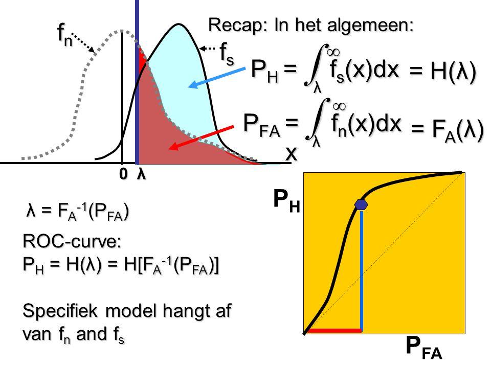 P FA P H fnfnfnfn fsfsfsfs x 0 λ ∞ P H = ∫ f s (x)dx λ ∞ P H = ∫ f s (x)dx λ ∞ P FA = ∫ f n (x)dx λ ∞ P FA = ∫ f n (x)dx λ = H(λ) = F A (λ) λ = F A -1
