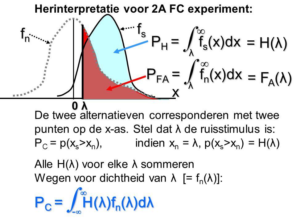 fnfnfnfn fsfsfsfs x 0 λ ∞ P H = ∫ f s (x)dx λ ∞ P H = ∫ f s (x)dx λ ∞ P FA = ∫ f n (x)dx λ ∞ P FA = ∫ f n (x)dx λ = H(λ) = F A (λ) Herinterpretatie vo