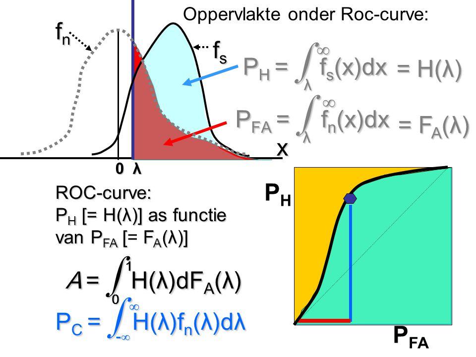 P FA P H fnfnfnfn fsfsfsfs x 0 λ ∞ P H = ∫ f s (x)dx λ ∞ P H = ∫ f s (x)dx λ ∞ P FA = ∫ f n (x)dx λ ∞ P FA = ∫ f n (x)dx λ = H(λ) = F A (λ) ROC-curve: