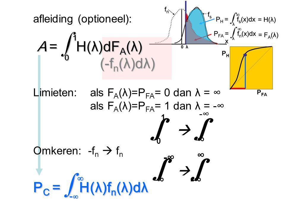 1 A = ∫ H(λ)dF A (λ) 0 1 A = ∫ H(λ)dF A (λ) 0 Limieten: als F A (λ)=P FA = 0 dan λ = ∞ als F A (λ)=P FA = 1 dan λ = -∞ Omkeren: -f n  f n (-f n (λ)dλ