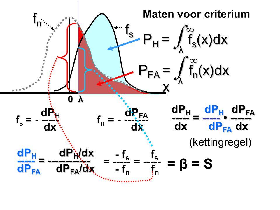 fnfnfnfn fsfsfsfs x 0 λ ∞ P H = ∫ f s (x)dx λ ∞ P H = ∫ f s (x)dx λ ∞ P FA = ∫ f n (x)dx λ ∞ P FA = ∫ f n (x)dx λ dP H dP H dP FA ----- = ----- ------
