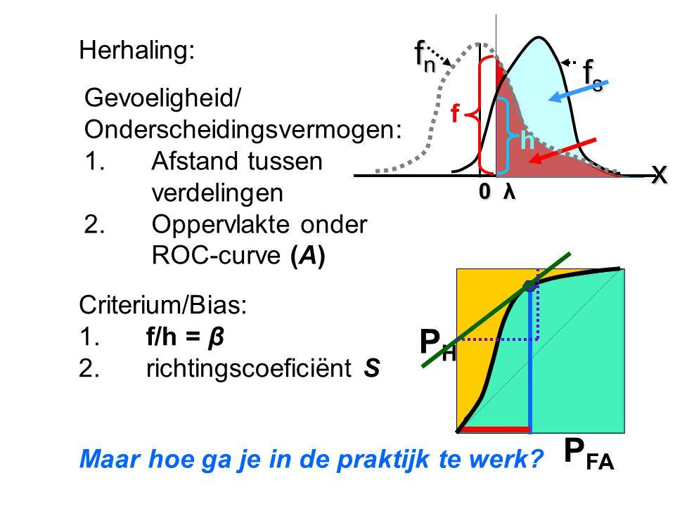 P FA PH PH fnfnfnfn fsfsfsfs x 0 λ f h Gevoeligheid/ Onderscheidingsvermogen: 1.Afstand tussen verdelingen 2.Oppervlakte onder ROC-curve (A) Criterium