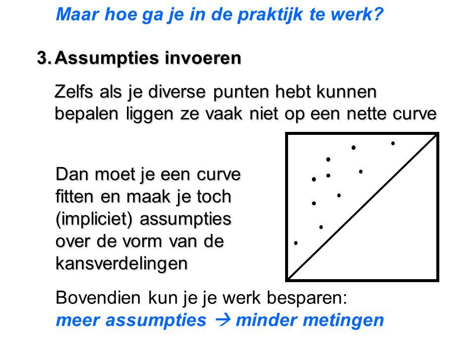3.Assumpties invoeren Zelfs als je diverse punten hebt kunnen bepalen liggen ze vaak niet op een nette curve Dan moet je een curve fitten en maak je t