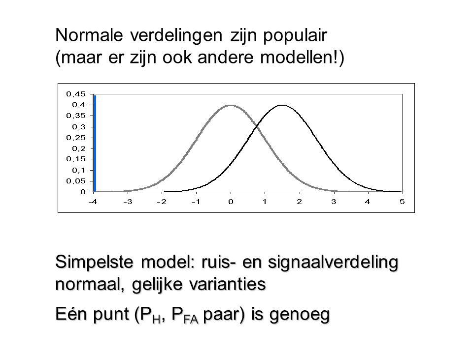 Simpelste model: ruis- en signaalverdeling normaal, gelijke varianties Eén punt (P H, P FA paar) is genoeg Normale verdelingen zijn populair (maar er