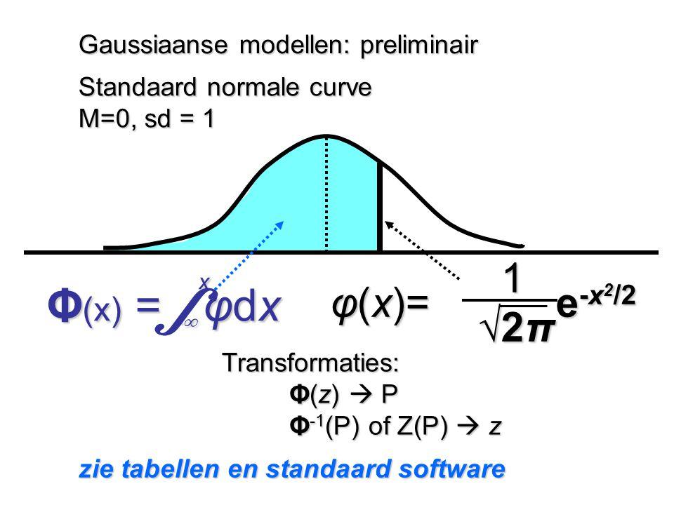 Gaussiaanse modellen: preliminair Standaard normale curve M=0, sd = 1 Transformaties: Φ(z)  P Φ -1 (P) of Z(P)  z zie tabellen en standaard software