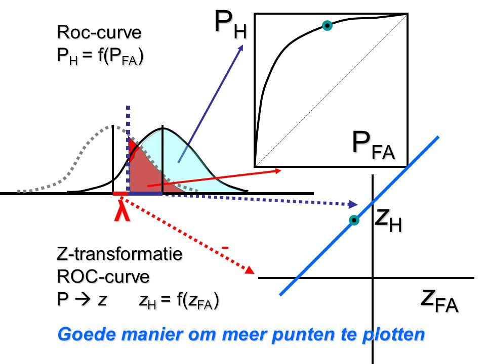 PHPHPHPH P FA zHzHzHzH z FA Roc-curve P H = f(P FA ) Z-transformatie ROC-curve P  z z H = f(z FA ) λ Goede manier om meer punten te plotten -