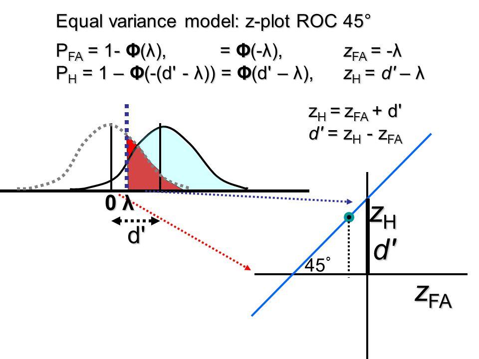 zHzHzHzH z FA d'd'd'd' Equal variance model: z-plot ROC 45° z H = z FA + d' d' = z H - z FA 0 λ P FA = 1- Φ(λ), = Φ(-λ), z FA = -λ P H = 1 – Φ(-(d' -