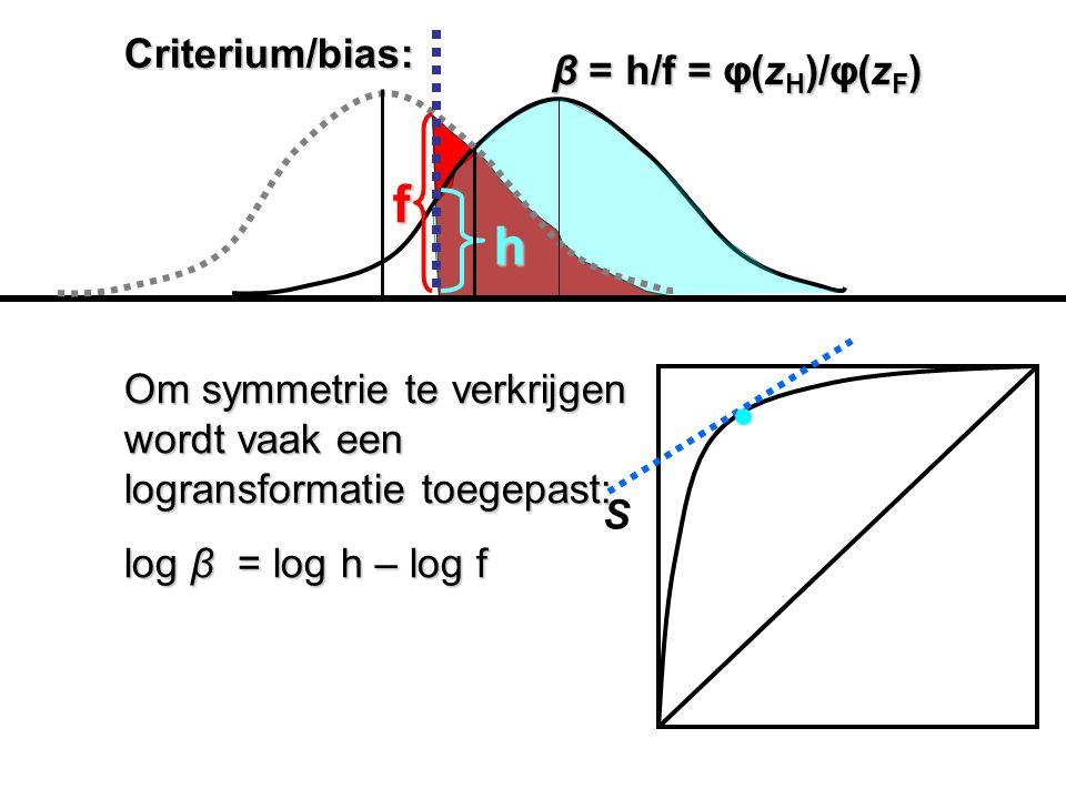 f β = h/f = φ(z H )/φ(z F ) Om symmetrie te verkrijgen wordt vaak een logransformatie toegepast: log β = log h – log f Criterium/bias: h S
