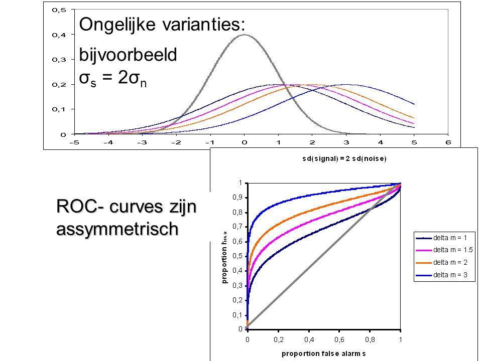 ROC- curves zijn assymmetrisch Ongelijke varianties: bijvoorbeeld σ s = 2σ n