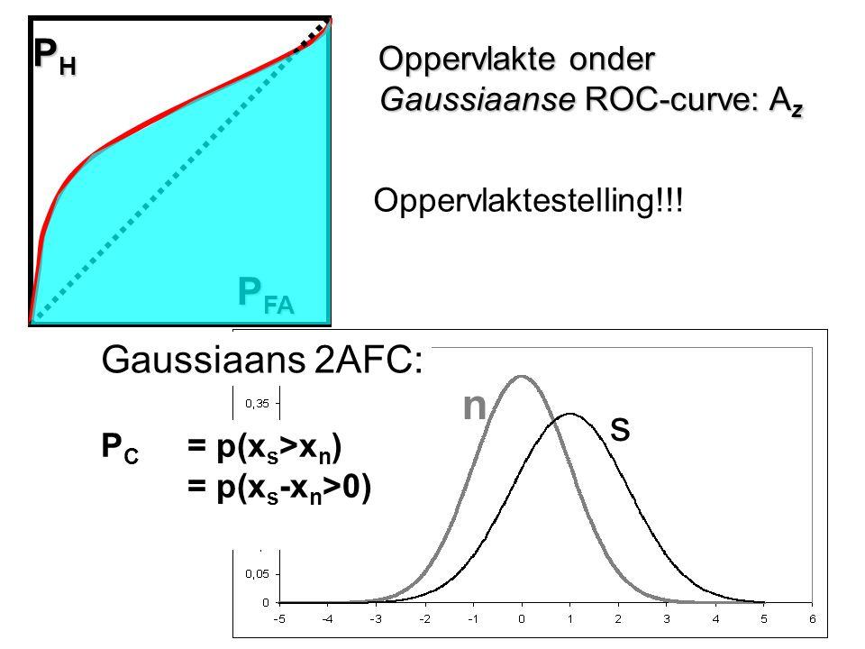 PHPHPHPH Oppervlakte onder Gaussiaanse ROC-curve: A z P FA Oppervlaktestelling!!! Gaussiaans 2AFC: P C = p(x s >x n ) = p(x s -x n >0) n s