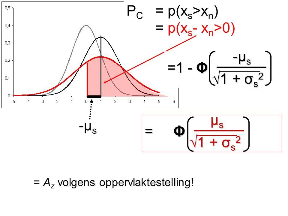 P C = p(x s >x n ) = p(x s - x n >0) -μ s =1 -Φ √1 + σ s 2 -μ s =1 -Φ √1 + σ s 2 μ s =Φ √1 + σ s 2 μ s =Φ √1 + σ s 2 -μs-μs = A z volgens oppervlaktes