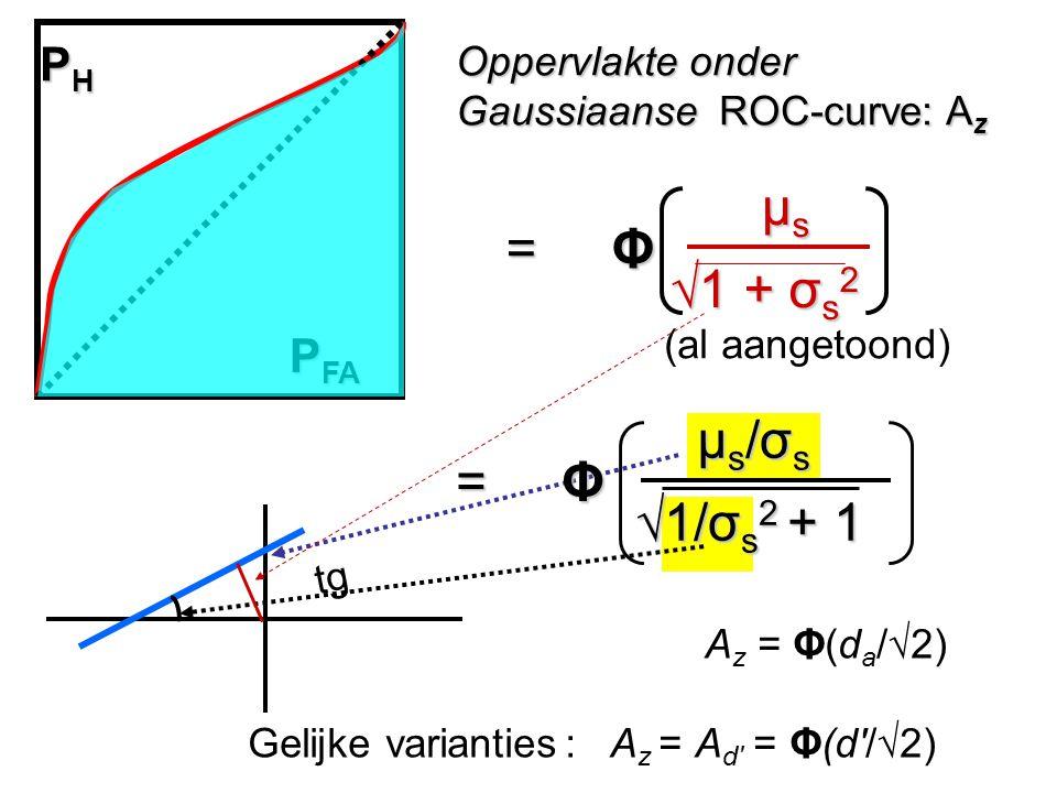 PHPHPHPH Oppervlakte onder Gaussiaanse ROC-curve: A z P FA A z = Φ(d a /√2) Gelijke varianties: A z = A d' = Φ(d'/√2) (al aangetoond) tg μ s /σ s =Φ √