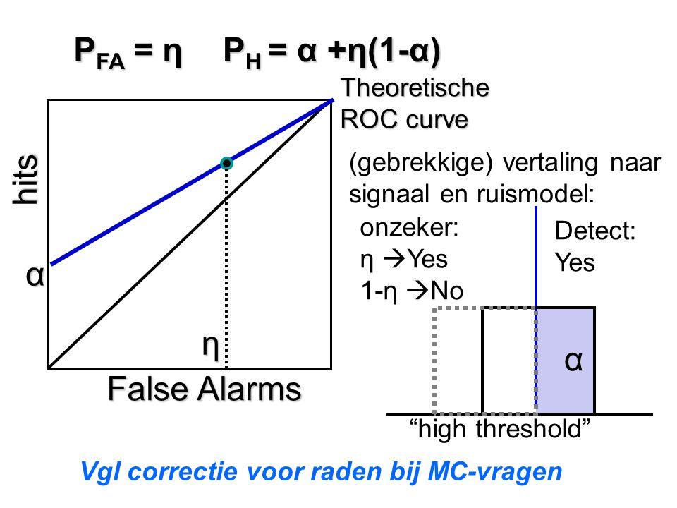 """hits False Alarms α P H = α +η(1-α) P FA = η η Theoretische ROC curve Vgl correctie voor raden bij MC-vragen Detect: Yes onzeker: η  Yes 1-η  No α """""""