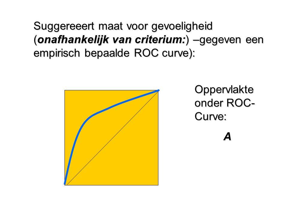 Suggereeert maat voor gevoeligheid (onafhankelijk van criterium:) –gegeven een empirisch bepaalde ROC curve): Oppervlakte onder ROC- Curve: A
