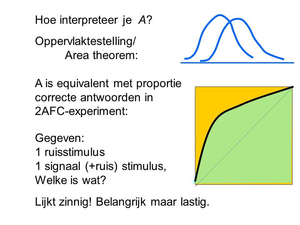 Hoe interpreteer je A? Oppervlaktestelling/ Area theorem: A is equivalent met proportie correcte antwoorden in 2AFC-experiment: Gegeven: 1 ruisstimulu