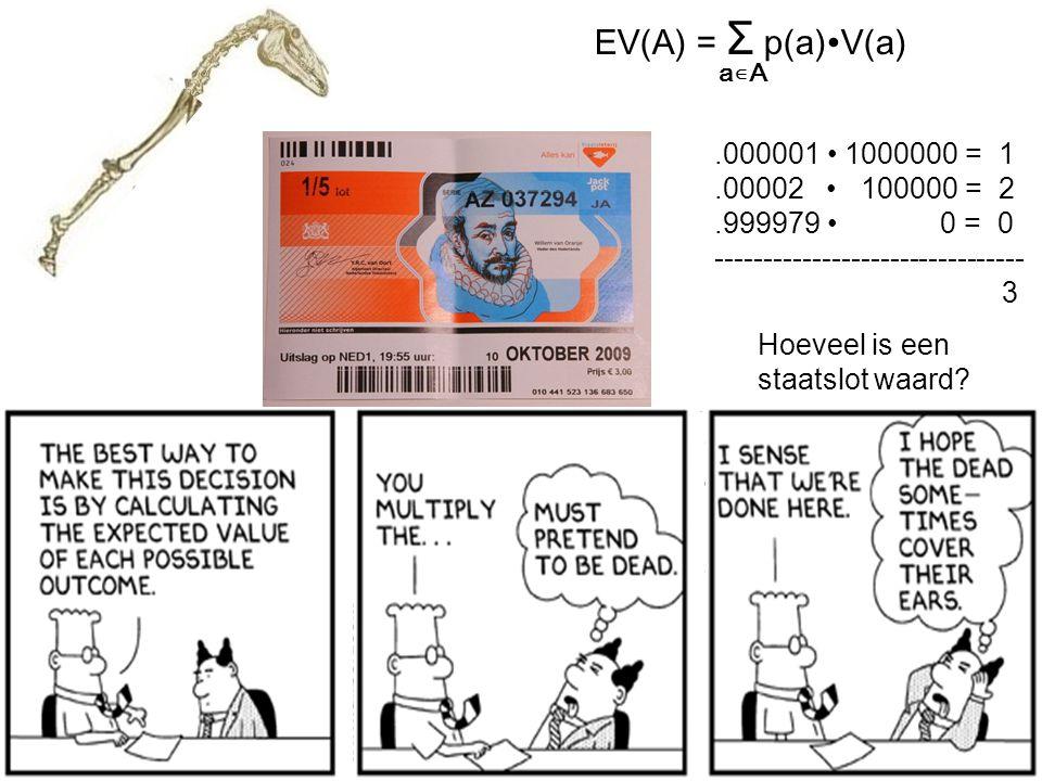 EV(A) = Σ p(a)∙V(a) a∊A Hoeveel is een staatslot waard?.000001 1000000 = 1.00002 100000 = 2.999979 0 = 0 -------------------------------- 3