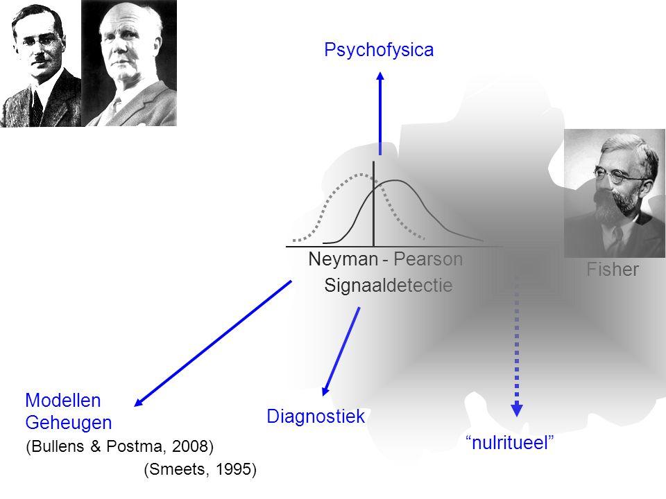 Fisher Neyman - Pearson Signaaldetectie Psychofysica Modellen Geheugen Diagnostiek nulritueel (Smeets, 1995) (Bullens & Postma, 2008)