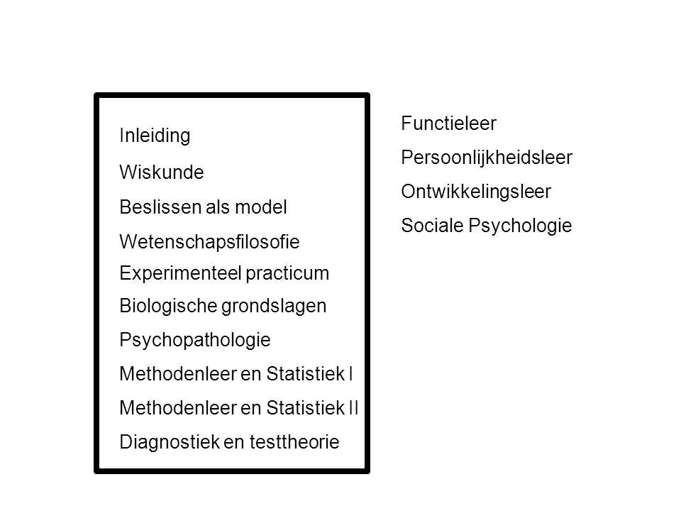 Inleiding Biologische grondslagen Psychopathologie Methodenleer en Statistiek I Methodenleer en Statistiek II Diagnostiek en testtheorie Functieleer Persoonlijkheidsleer Ontwikkelingsleer Sociale Psychologie Beslissen als model Wiskunde Wetenschapsfilosofie Experimenteel practicum