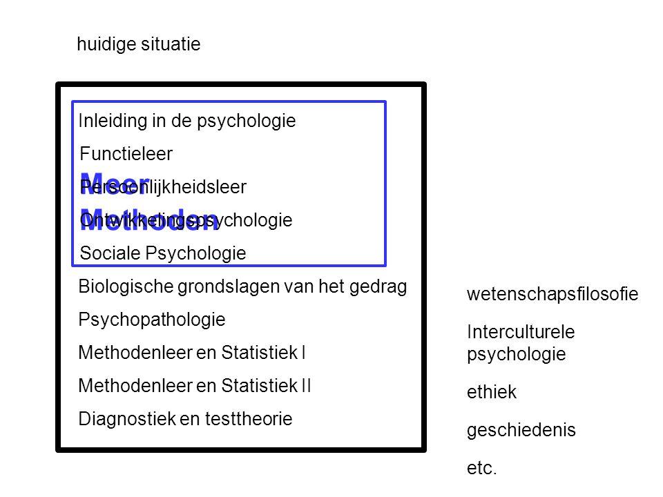 Niet alleen voor onderzoekers juist praktijkpsychologen moeten het qua methoden van hun studie hebben.