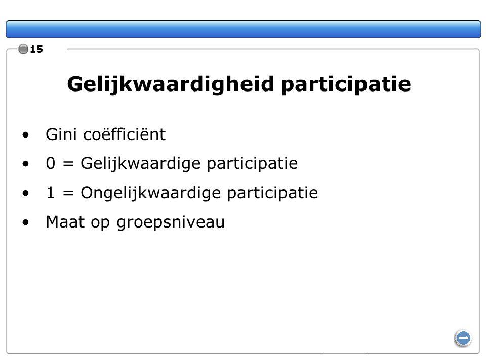 15 Gelijkwaardigheid participatie Gini coëfficiënt 0 = Gelijkwaardige participatie 1 = Ongelijkwaardige participatie Maat op groepsniveau