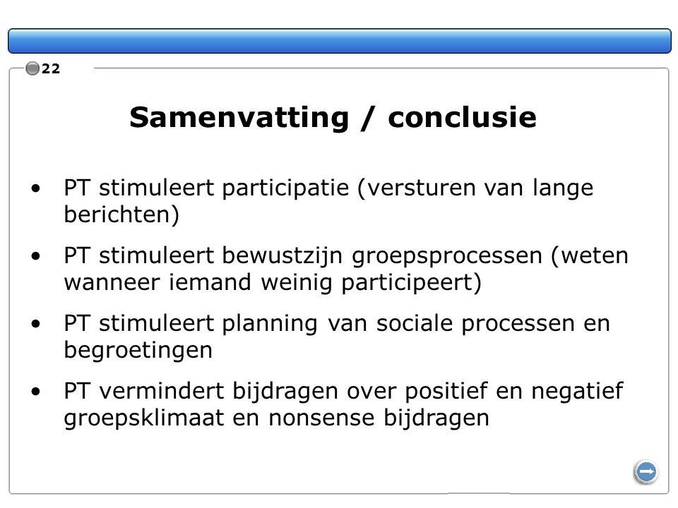 22 Samenvatting / conclusie PT stimuleert participatie (versturen van lange berichten) PT stimuleert bewustzijn groepsprocessen (weten wanneer iemand