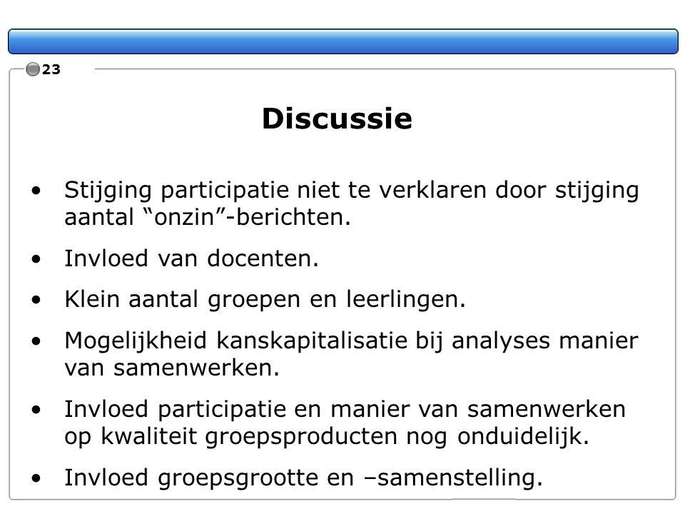"""23 Discussie Stijging participatie niet te verklaren door stijging aantal """"onzin""""-berichten. Invloed van docenten. Klein aantal groepen en leerlingen."""