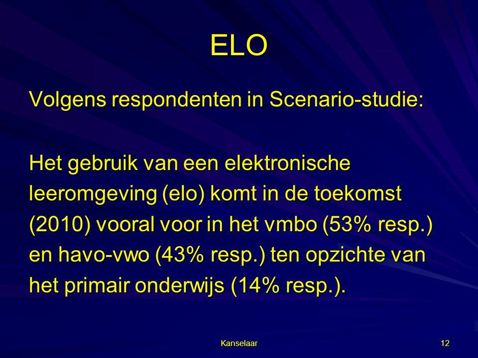 Kanselaar 12 ELO Volgens respondenten in Scenario-studie: Het gebruik van een elektronische leeromgeving (elo) komt in de toekomst (2010) vooral voor