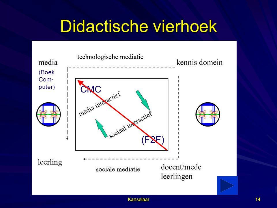 Kanselaar 14 Didactische vierhoek (F2F) (Boek Com- puter) CMC