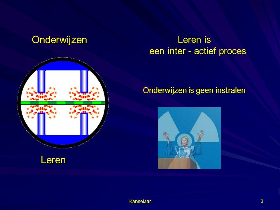 Kanselaar 3 Onderwijzen Onderwijzen Leren Leren Onderwijzen is geen instralen Leren is Leren is een inter - actief proces