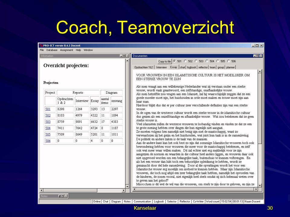 Kanselaar 30 Coach, Teamoverzicht