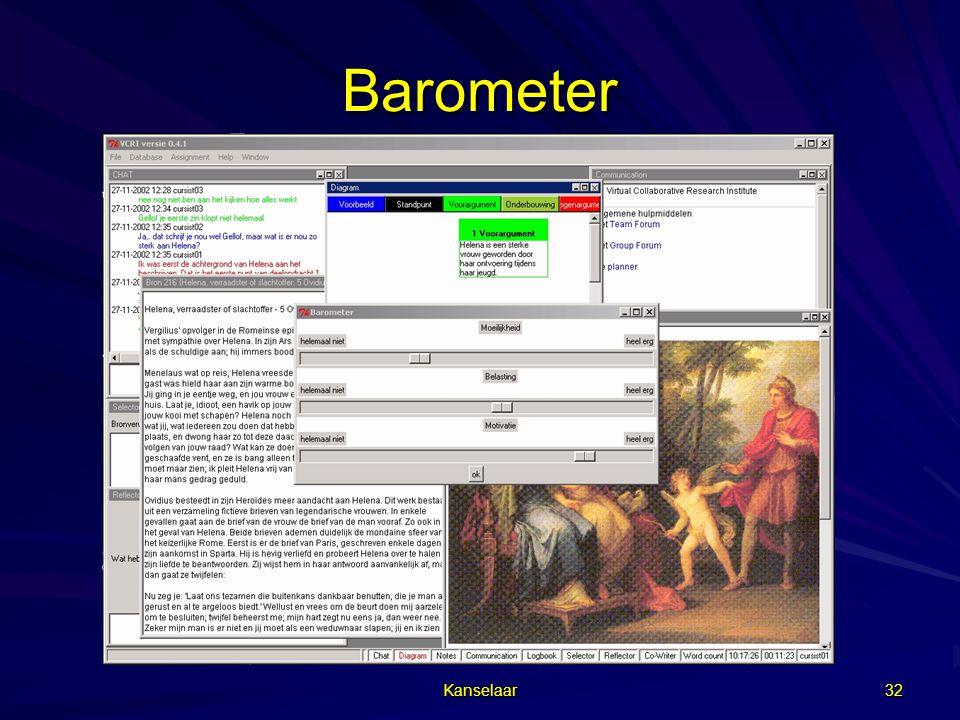 Kanselaar 32 Barometer