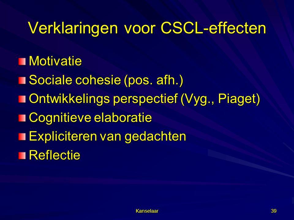Kanselaar 39 Verklaringen voor CSCL-effecten Motivatie Sociale cohesie (pos. afh.) Ontwikkelings perspectief (Vyg., Piaget) Cognitieve elaboratie Expl