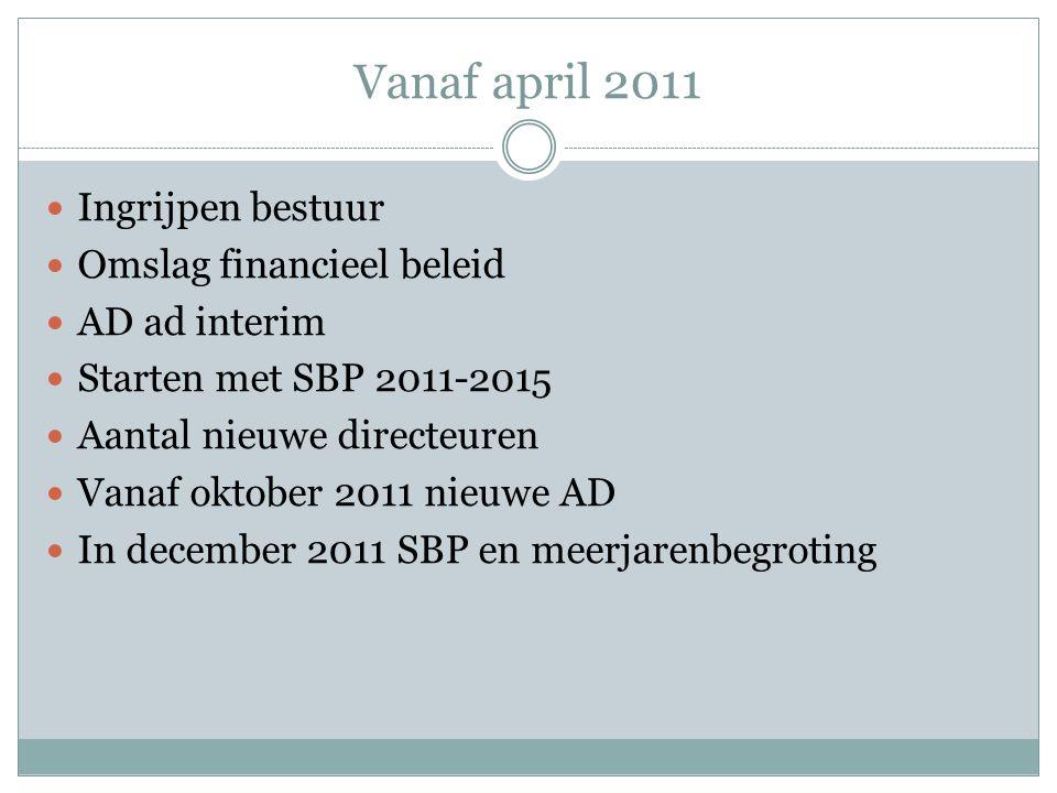 Vanaf april 2011 Ingrijpen bestuur Omslag financieel beleid AD ad interim Starten met SBP 2011-2015 Aantal nieuwe directeuren Vanaf oktober 2011 nieuw