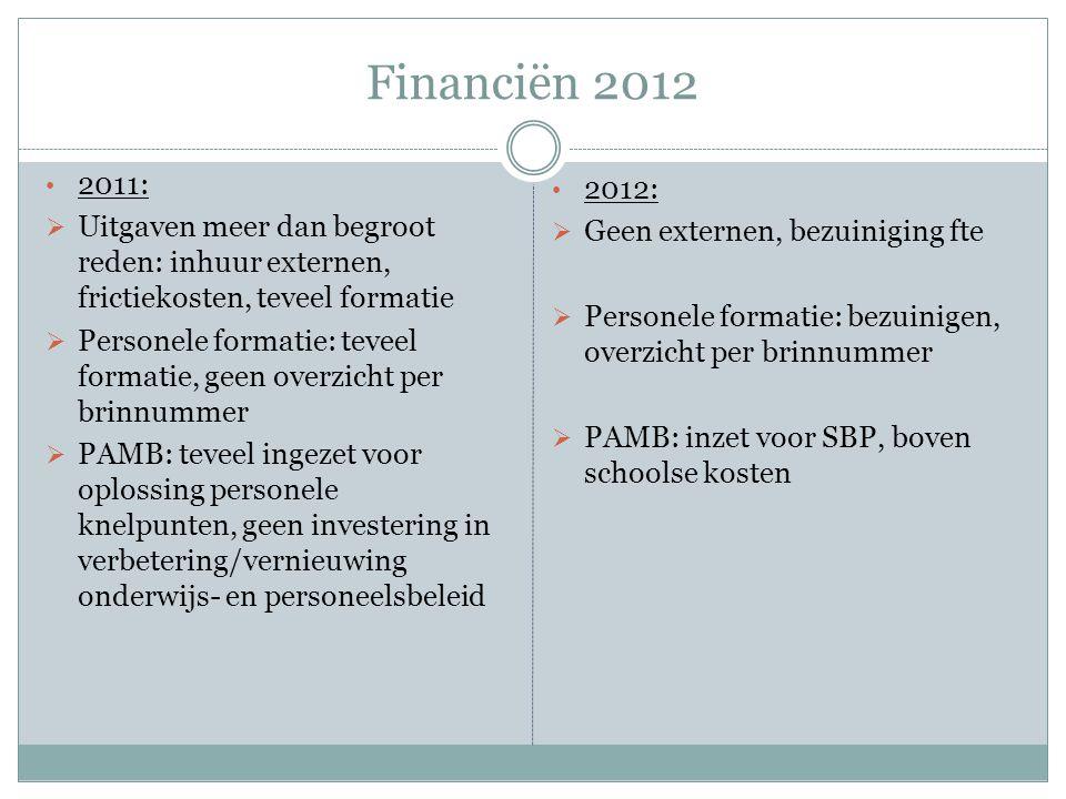 Financiën 2012 2011:  Uitgaven meer dan begroot reden: inhuur externen, frictiekosten, teveel formatie  Personele formatie: teveel formatie, geen ov