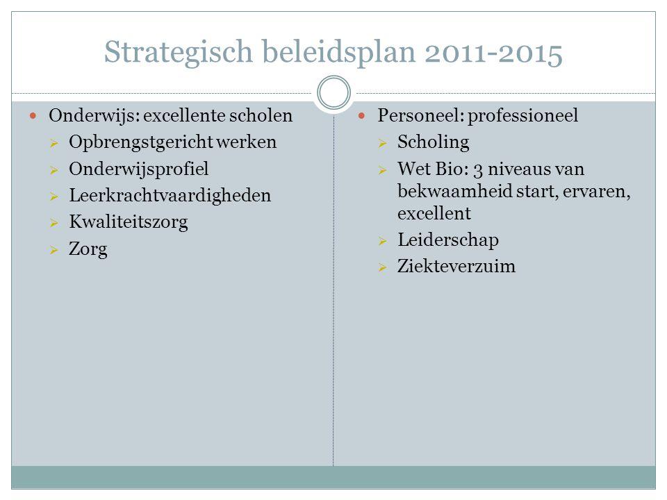 Strategisch beleidsplan 2011-2015 Onderwijs: excellente scholen  Opbrengstgericht werken  Onderwijsprofiel  Leerkrachtvaardigheden  Kwaliteitszorg