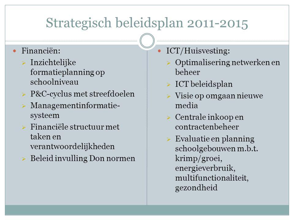 Strategisch beleidsplan 2011-2015 Financiën:  Inzichtelijke formatieplanning op schoolniveau  P&C-cyclus met streefdoelen  Managementinformatie- sy