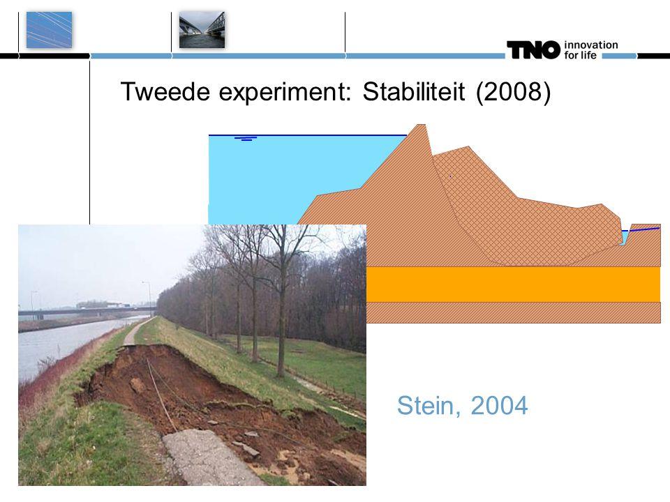 Stein, 2004 Tweede experiment: Stabiliteit (2008)