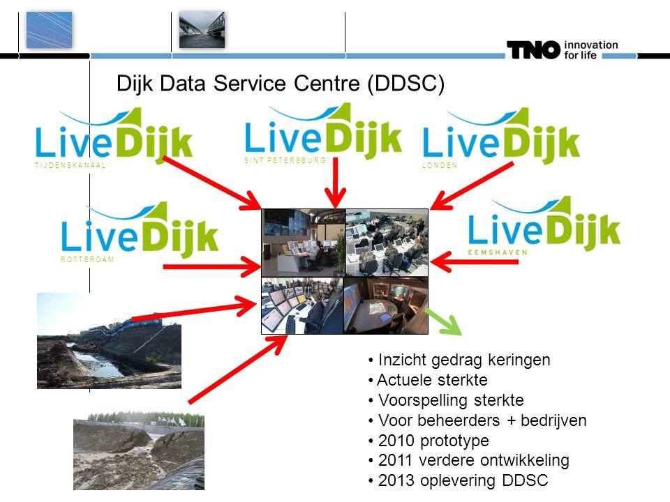 Dijk Data Service Centre (DDSC) T I J D E N S K A N A A LL O N D E NS I N T P E T E R S B U R GR O T T E R D A M Inzicht gedrag keringen Actuele sterkte Voorspelling sterkte Voor beheerders + bedrijven 2010 prototype 2011 verdere ontwikkeling 2013 oplevering DDSC