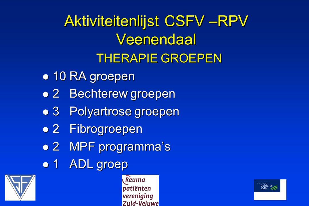 Aktiviteitenlijst CSFV –RPV Veenendaal THERAPIE GROEPEN 10 RA groepen 10 RA groepen 2 Bechterew groepen 2 Bechterew groepen 3 Polyartrose groepen 3 Polyartrose groepen 2 Fibrogroepen 2 Fibrogroepen 2 MPF programma's 2 MPF programma's 1 ADL groep 1 ADL groep