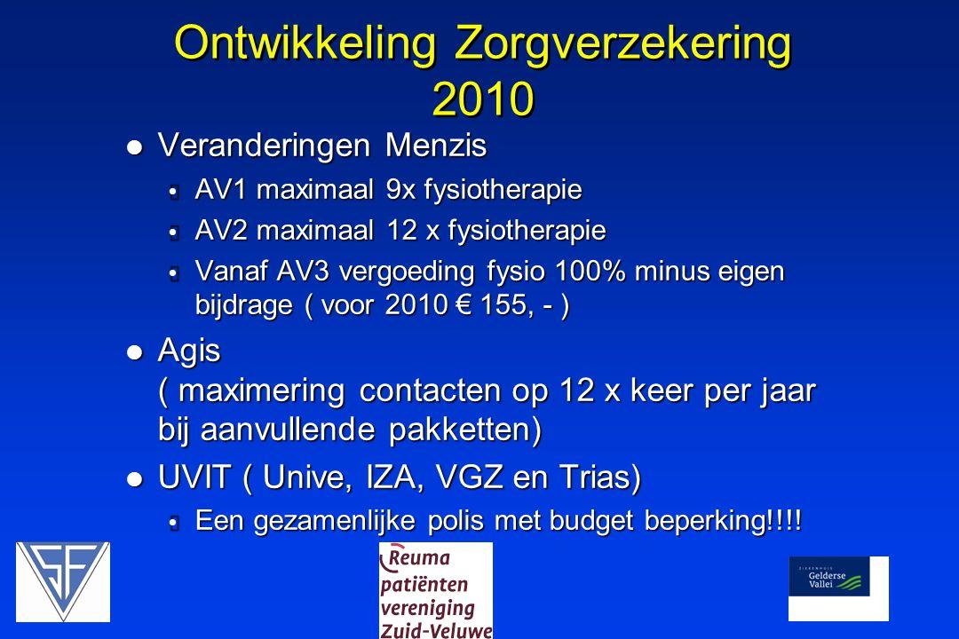 Ontwikkeling Zorgverzekering 2010 Veranderingen Menzis Veranderingen Menzis  AV1 maximaal 9x fysiotherapie  AV2 maximaal 12 x fysiotherapie  Vanaf AV3 vergoeding fysio 100% minus eigen bijdrage ( voor 2010 € 155, - ) Agis ( maximering contacten op 12 x keer per jaar bij aanvullende pakketten) Agis ( maximering contacten op 12 x keer per jaar bij aanvullende pakketten) UVIT ( Unive, IZA, VGZ en Trias) UVIT ( Unive, IZA, VGZ en Trias)  Een gezamenlijke polis met budget beperking!!!!