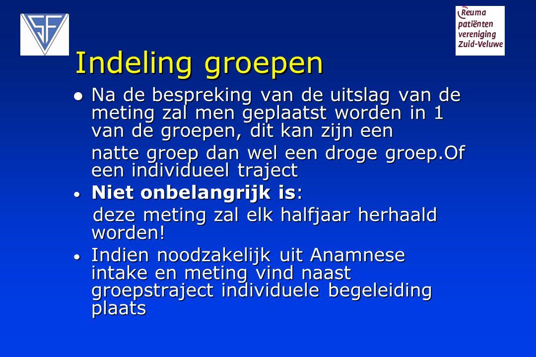 Indeling groepen Na de bespreking van de uitslag van de meting zal men geplaatst worden in 1 van de groepen, dit kan zijn een Na de bespreking van de