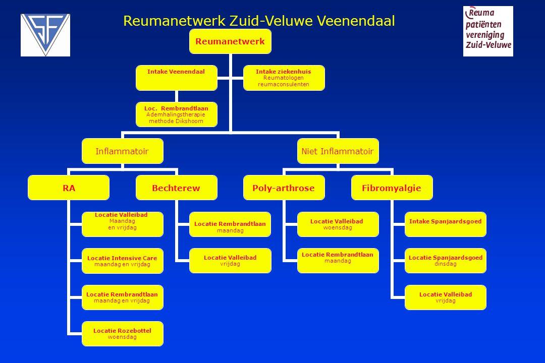 Reumanetwerk Inflammatoir RA Locatie Valleibad Maandag en vrijdag Locatie Intensive Care maandag en vrijdag Locatie Rembrandtlaan maandag en vrijdag L