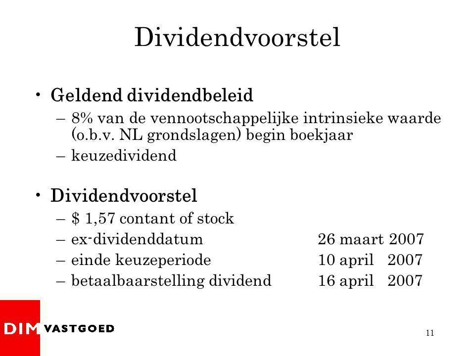 11 Dividendvoorstel Geldend dividendbeleid –8% van de vennootschappelijke intrinsieke waarde (o.b.v. NL grondslagen) begin boekjaar –keuzedividend Div