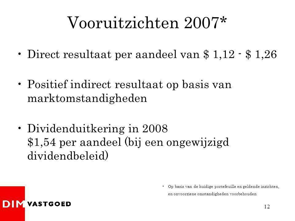 12 Vooruitzichten 2007* Direct resultaat per aandeel van $ 1,12 - $ 1,26 Positief indirect resultaat op basis van marktomstandigheden Dividenduitkering in 2008 $1,54 per aandeel (bij een ongewijzigd dividendbeleid) Op basis van de huidige portefeuille en geldende inzichten, en onvoorziene omstandigheden voorbehouden